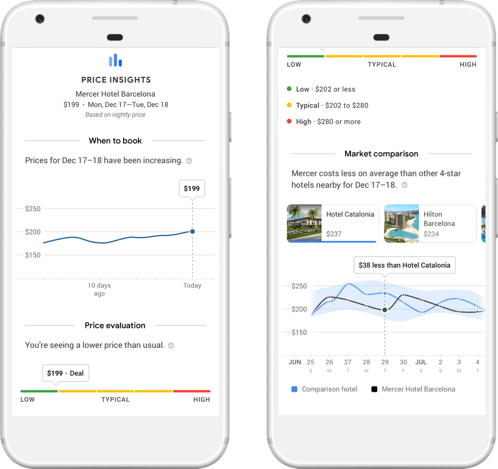Google Hotel Search: Engine: Price insights